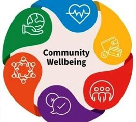 Vision For Wellbeing