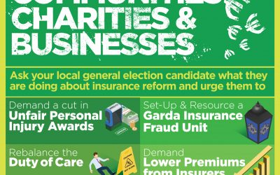 Community Insurance – Questions for Candidates